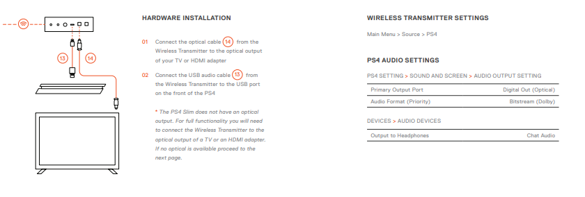 Setup (PS4): Arctis Pro Wireless – Support